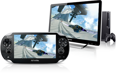 PS®Vita 3G/Wi-Fi Cross Play